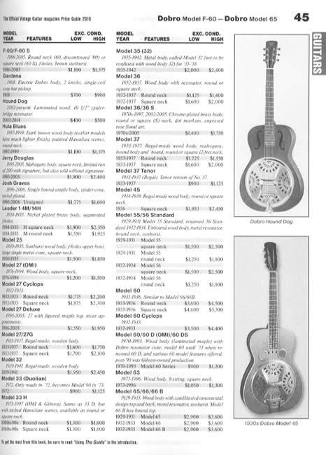 Electric Guitar Price Guide : 2016 official vintage guitar price guide electric accoustic amps bass banjo more ebay ~ Vivirlamusica.com Haus und Dekorationen